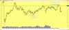 USD/CHF: технический взгляд