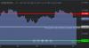 USD/RUB – ждем пробоя уровня 60,90