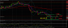 EUR/USD – прогнозы