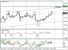 GBP/CAD: торговая идея – игра на повышение