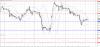 Технический анализ GBP/USD на 09 декабря 2015